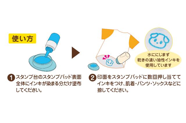 「まえうしろ目印スタンプ お着替えできるポン」の使い方の図
